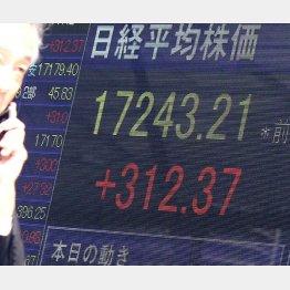 30日午前は1万7000円割れを回復したものの…(C)日刊ゲンダイ