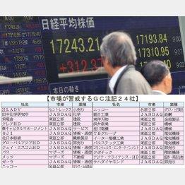 市場は疑心暗鬼(C)日刊ゲンダイ