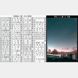 しし座と火星(写真右)(C)国立天文台