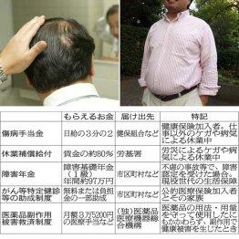 【医療編】メタボ、ED、薄毛も医療費控除の対象