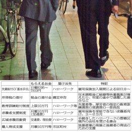 【仕事編】飲み代、スーツ代 特定支出控除で経費分を節税