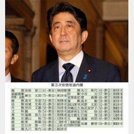 第3次安倍改造内閣(C)日刊ゲンダイ