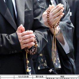 【死亡編】葬儀代が国から最大10万円