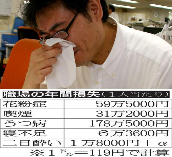 企業も頭が痛い(C)日刊ゲンダイ