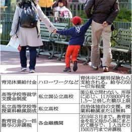 【教育編】杉並区で出産すれば4万円プレゼント