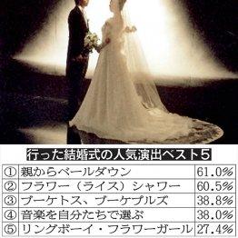 結婚式の人気演出ベスト5は?