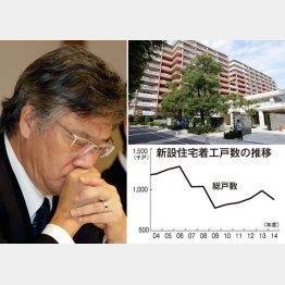 厳しい表情の旭化成建材・前田社長(左)/(C)日刊ゲンダイ