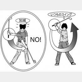 イラスト・ドラコンマン