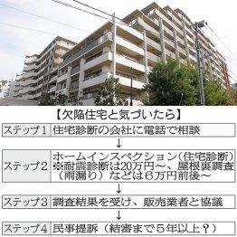 欠陥住宅と気づいたら…(C)日刊ゲンダイ