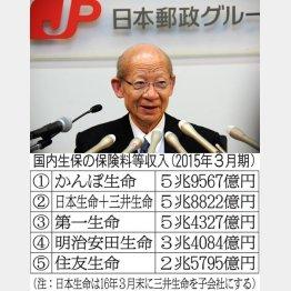 日本郵政の西室泰三社長(C)日刊ゲンダイ