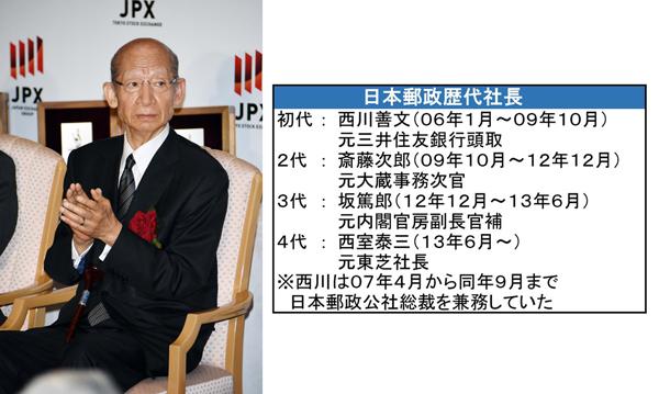 日本郵政の歴代社長(C)日刊ゲンダイ