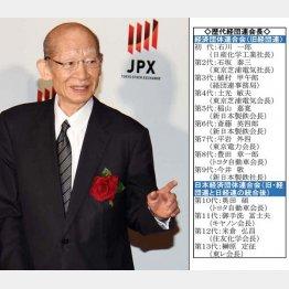 日本郵政の西室泰三社長