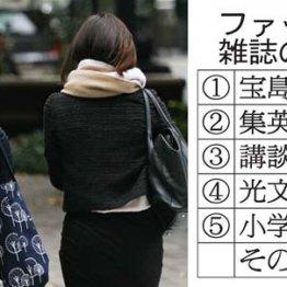 宝島社がファッション雑誌独走