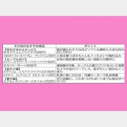 バイブコレクター桃子さんが選んだ厳選10アイテム(C)日刊ゲンダイ