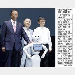 ソフトバンクも人型ロボット「ペッパー」を開発(C)日刊ゲンダイ