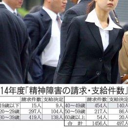 <第4回>労災認定の原因1位は「職場の上司」