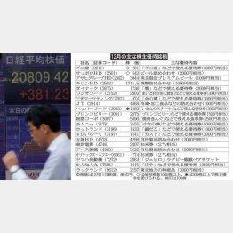 年末には2万円回復も?(C)日刊ゲンダイ