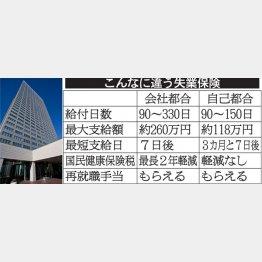 東芝は7000人リストラへ(C)日刊ゲンダイ