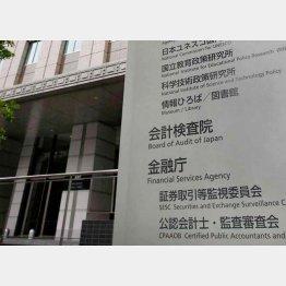 抜き打ち調査に銀行は戦々恐々(C)日刊ゲンダイ