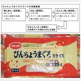 新たに発覚したダイコーのびんちょうまぐろ食品の不正(岐阜県公式HP発表)