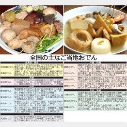 全国の主なご当地おでん(左上から、松江おでんと金沢おでん)/(C)日刊ゲンダイ