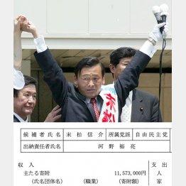 過去にもズサン管理をやっていた末松議員(C)日刊ゲンダイ