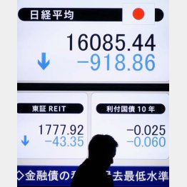9日、日経平均は1000円に迫る下げ幅を記録