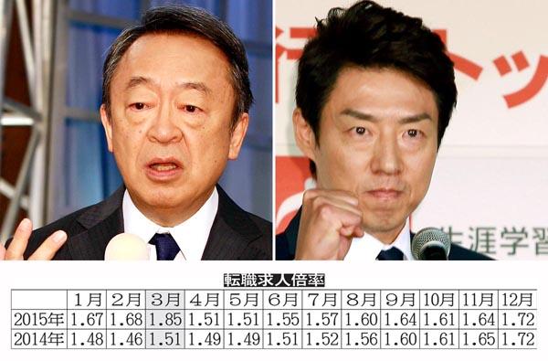 共感タイプの池上彰(左)や松岡修造が人気(C)日刊ゲンダイ