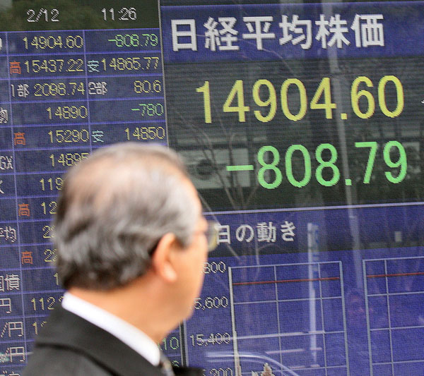 東京市場は乱高下が続く(C)日刊ゲンダイ