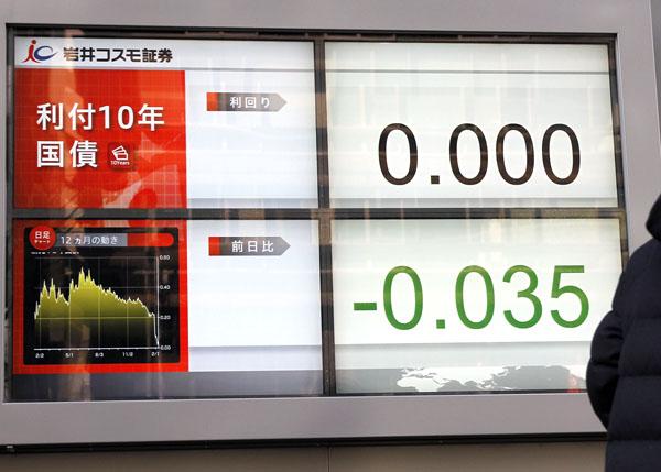 利回り0.000%…(C)日刊ゲンダイ