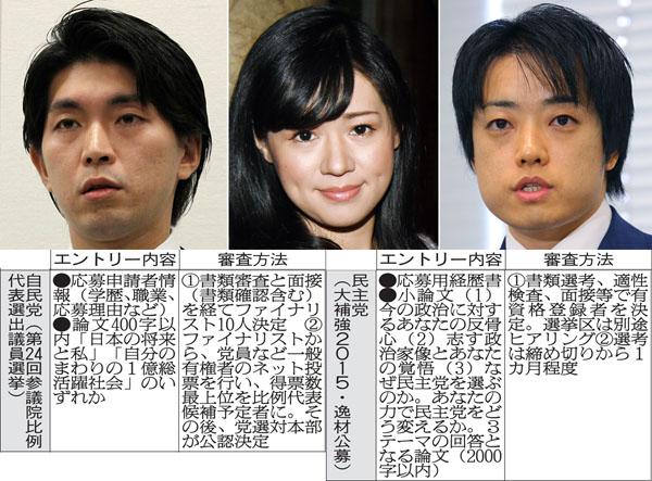 左から宮崎謙介、上西小百合、武藤貴也の各3氏(C)日刊ゲンダイ