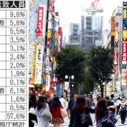 <第2回>歌舞伎町のキャバ嬢は覚醒剤の入手ルートを知っている