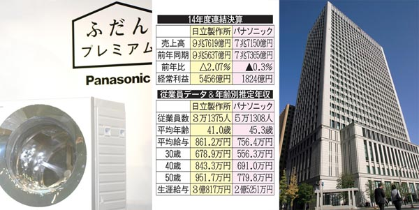 日立製作所本社が入るビル(写真右)とパナソニック製品(C)日刊ゲンダイ