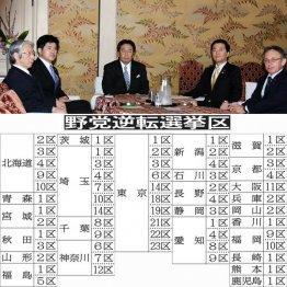 野党5党の幹事長はいい関係(C)日刊ゲンダイ