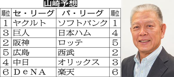山崎氏の予想(C)日刊ゲンダイ
