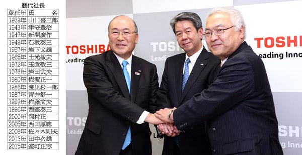 こんな時代もあった(左から西田元会長、田中前社長、佐々木前副会長)/(C)日刊ゲンダイ