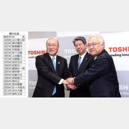 こんな時代もあった(左から西田元会長、田中前社長、佐々木前副会長)