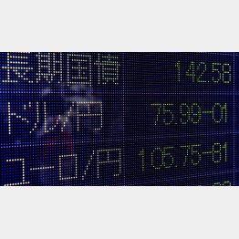 2011年の「75円」に逆戻り?(C)日刊ゲンダイ