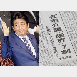 毎日新聞「介護アンケート」の衝撃(C)日刊ゲンダイ