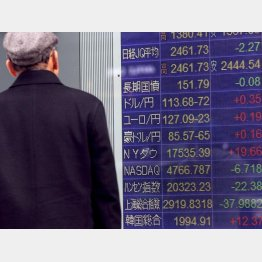 市場は波乱含み(C)日刊ゲンダイ