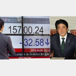 安倍首相の発言が拍車をかけた(C)日刊ゲンダイ