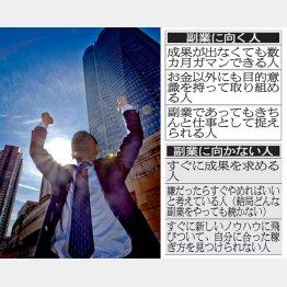 いきなりボロ儲けを狙わない(C)日刊ゲンダイ