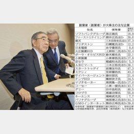 セブン&アイの鈴木会長は引退
