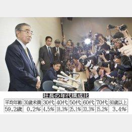 退任表明の鈴木敏文氏(C)日刊ゲンダイ