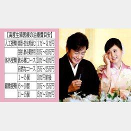 結婚会見をする片岡愛之助と藤原紀香(C)日刊ゲンダイ