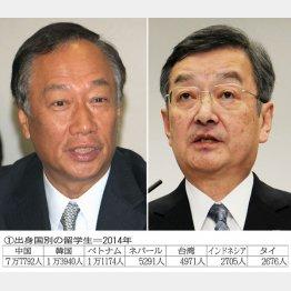 鴻海の郭台銘会長(左)とシャープの高橋興三社長(C)日刊ゲンダイ
