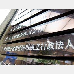 """""""損失隠し""""が透けて見える(C)日刊ゲンダイ"""