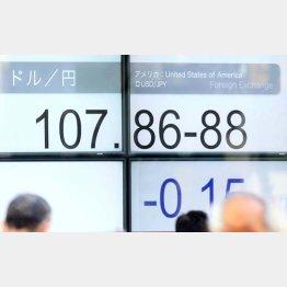 進む円高(C)日刊ゲンダイ