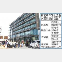 震災直後、上下水道局に行列ができた(17日)/(C)日刊ゲンダイ
