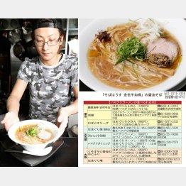 使っている食材は20種類を超える(C)日刊ゲンダイ
